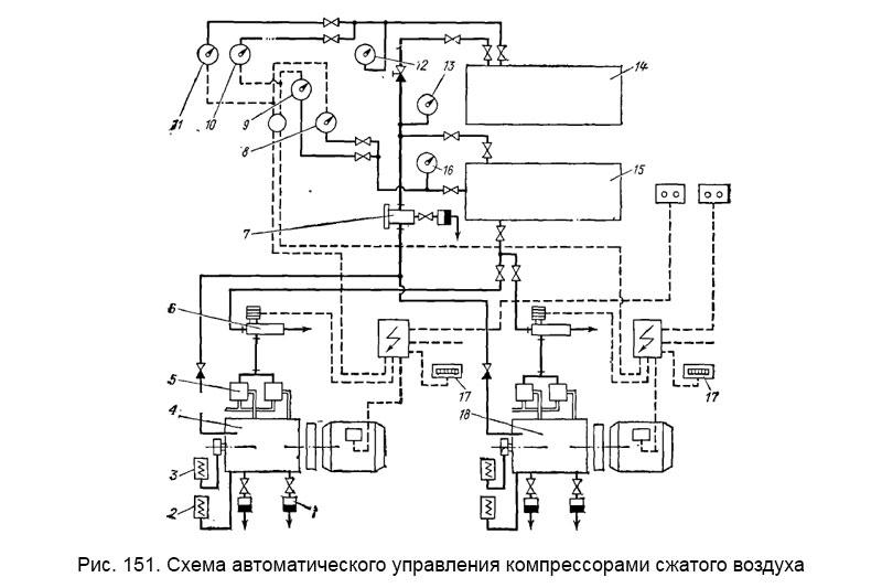 Компрессор схема управления