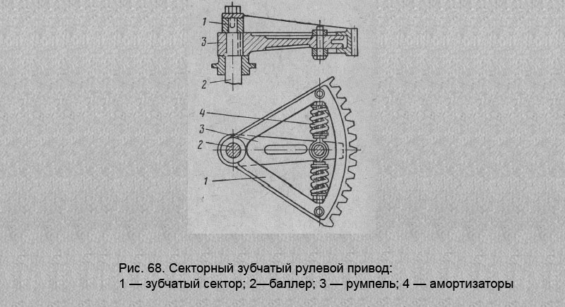 Секторный зубчатый рулевой привод