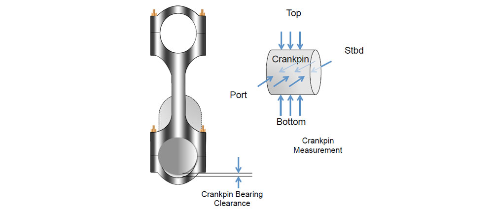 Engine Bearing -10
