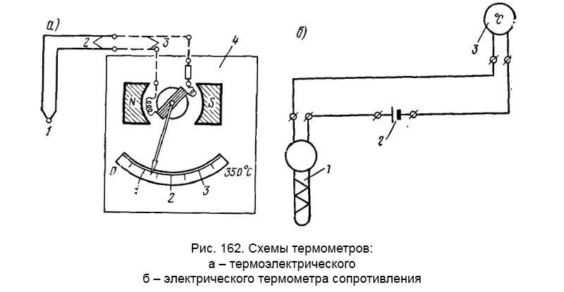 Схемы термометров: а – термоэлектрического, б – электрического термометра сопротивления