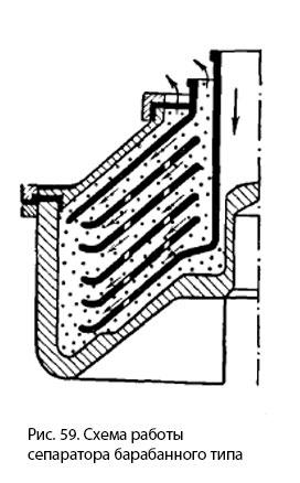 ris59 - Устройство сепаратора для дизельного топлива