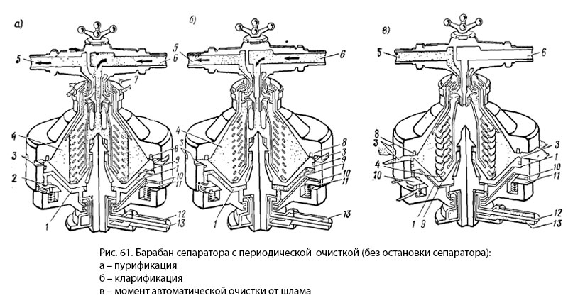 ris61 - Устройство сепаратора для дизельного топлива