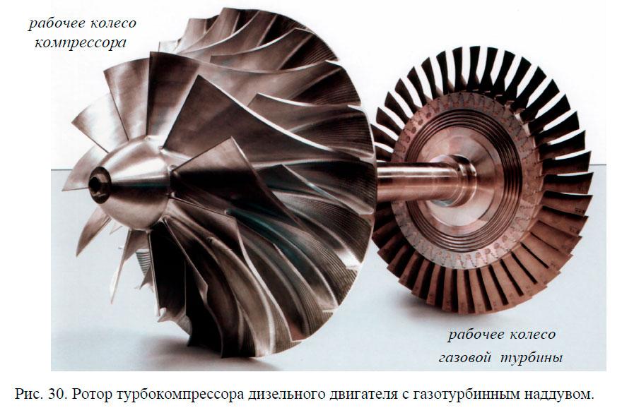 Ротор турбокомпрессора дизельного двигателя с газотурбинным наддувом