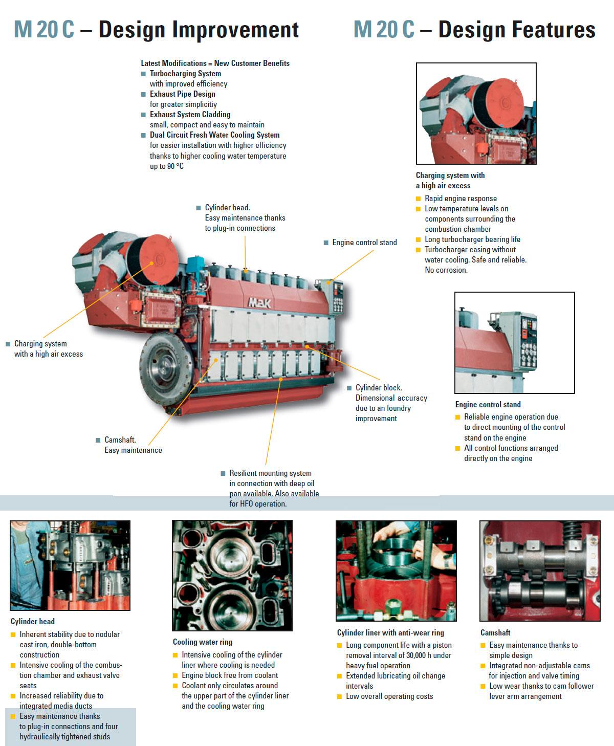 Двигатель M 20 C
