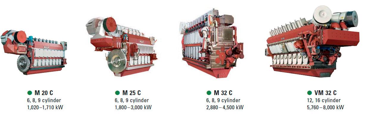 Двигатели фирмы «Катерпиллар»