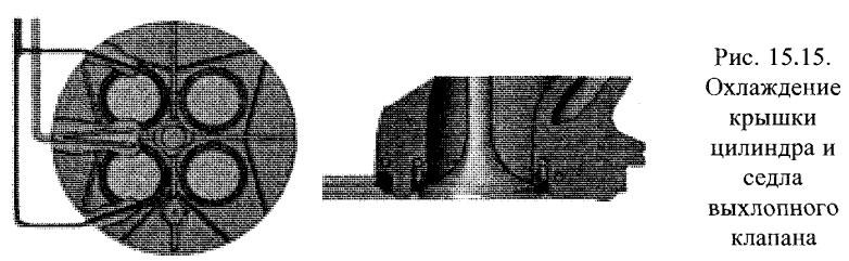 Охлаждение крышки цилиндра и седла выхлопного клапана