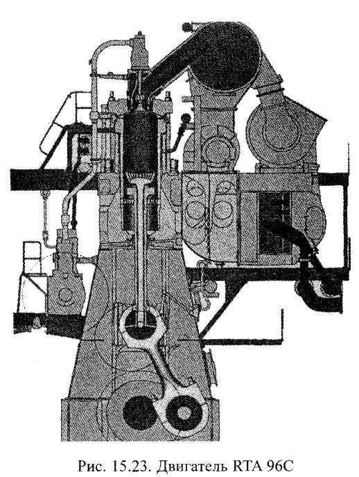 Двигатель RTA 96С