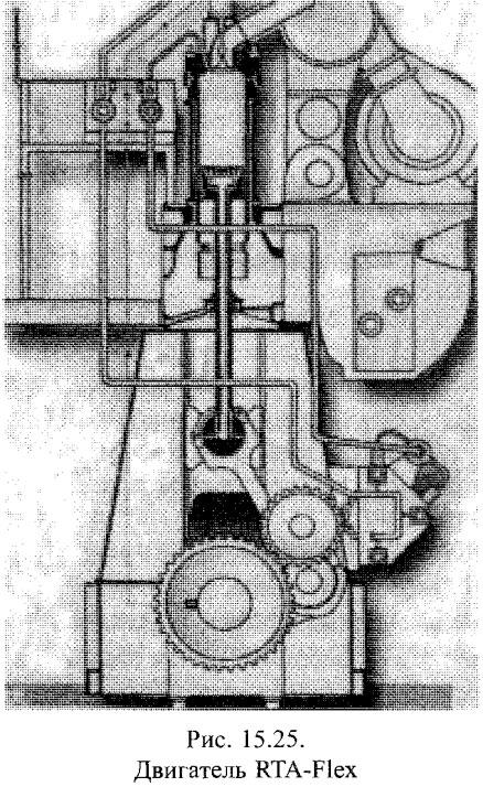 Двигатель RTA-Flex