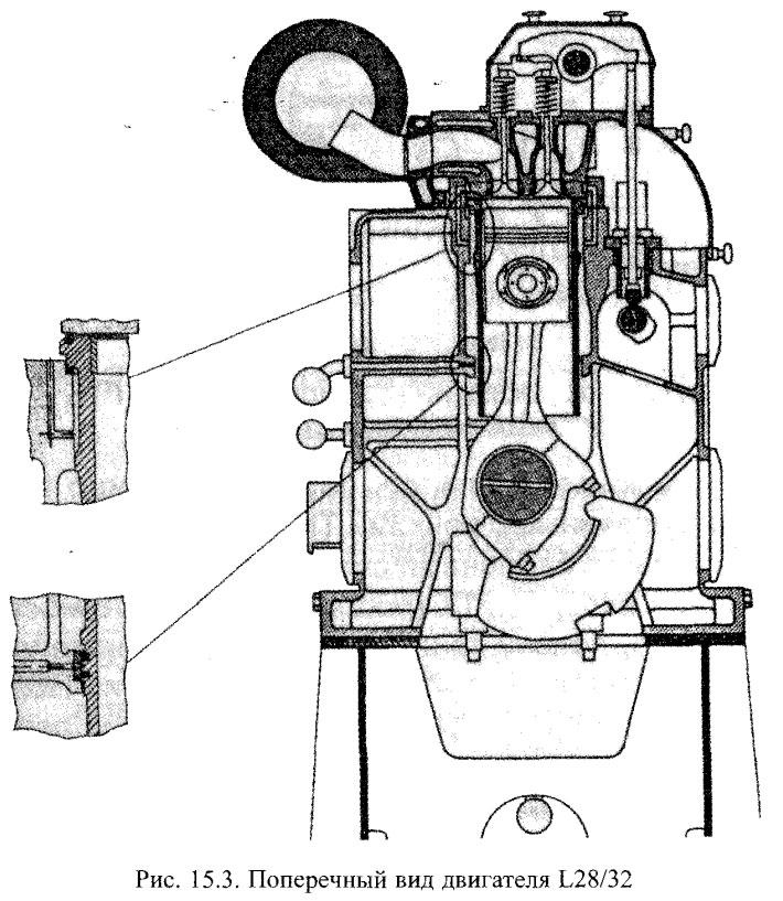 Поперечный вид двигателя L28/32