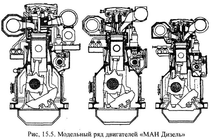 Модельный ряд двигателей «МАН Дизель»
