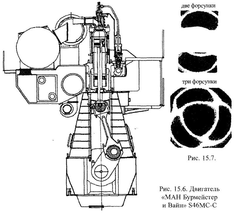 Двигатель «МАН Бурмейстер и Вайн» S46MC-C