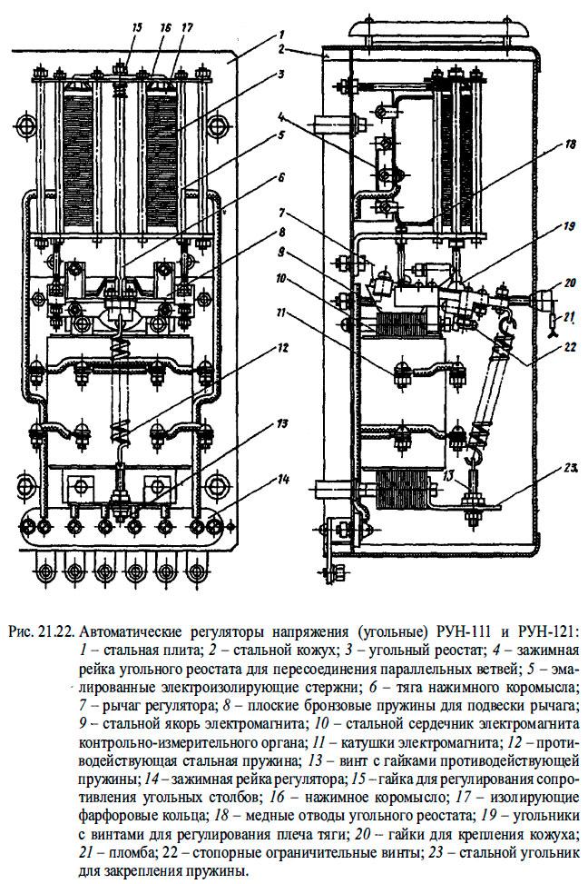 Автоматические регуляторы напряжения (угольные) РУН-111 и РУН-121