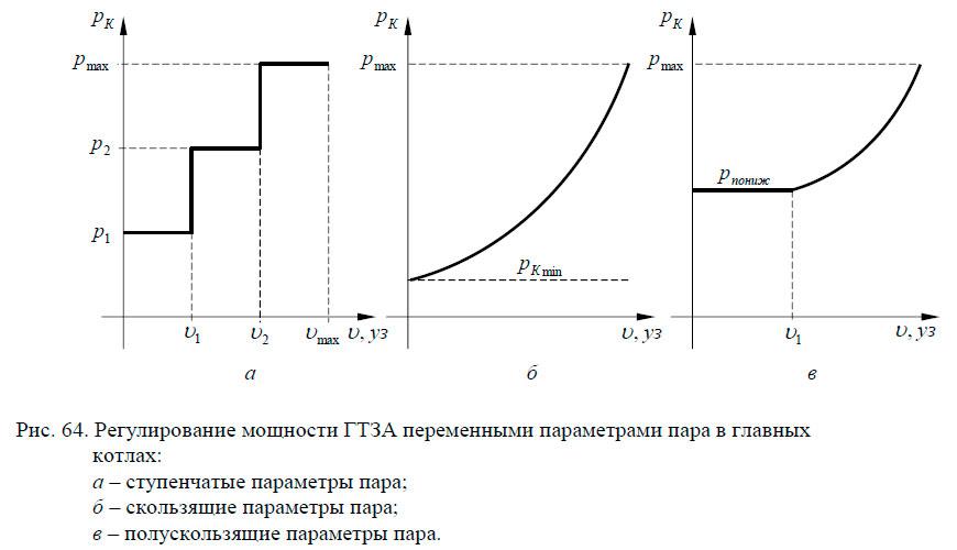 Регулирование мощности ГТЗА переменными параметрами пара в главных котлах