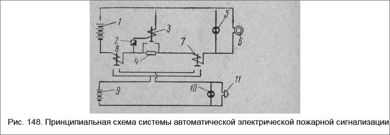 Принципиальная схема системы автоматической электрической пожарной сигнализации