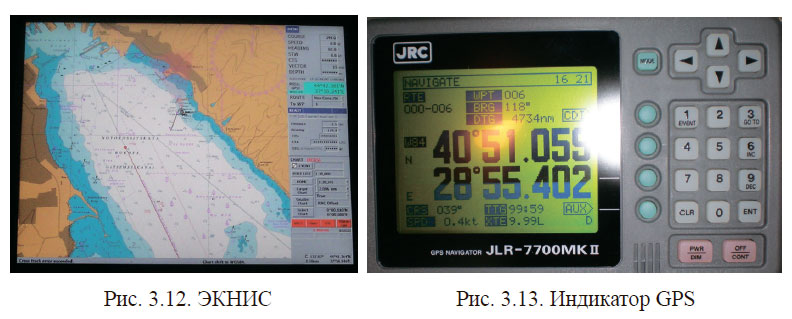 Индикатор GPS